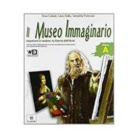 Il Museo Immaginario